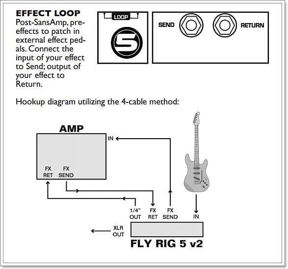 4ケーブルメソッド接続図