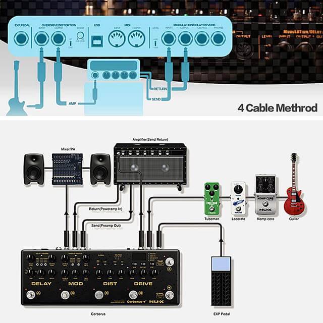 NUX Cerberusは4ケーブルメソッド接続にも対応しています