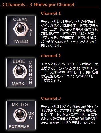 Mark Vのモードスイッチ