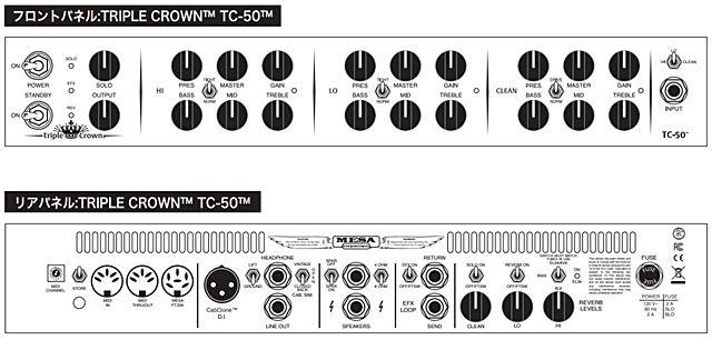Triple Crown TC-50のコントロール